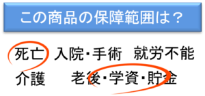 ソニー生命 変額終身保険